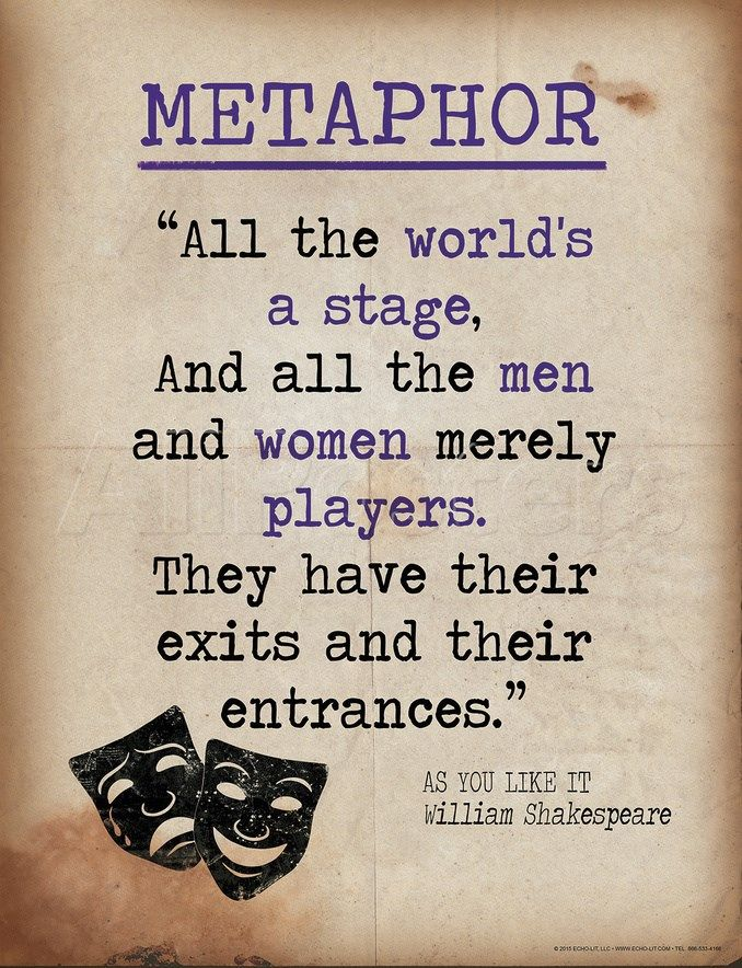 Metaphor Quote From As You Like It By William Shakespeare Prints