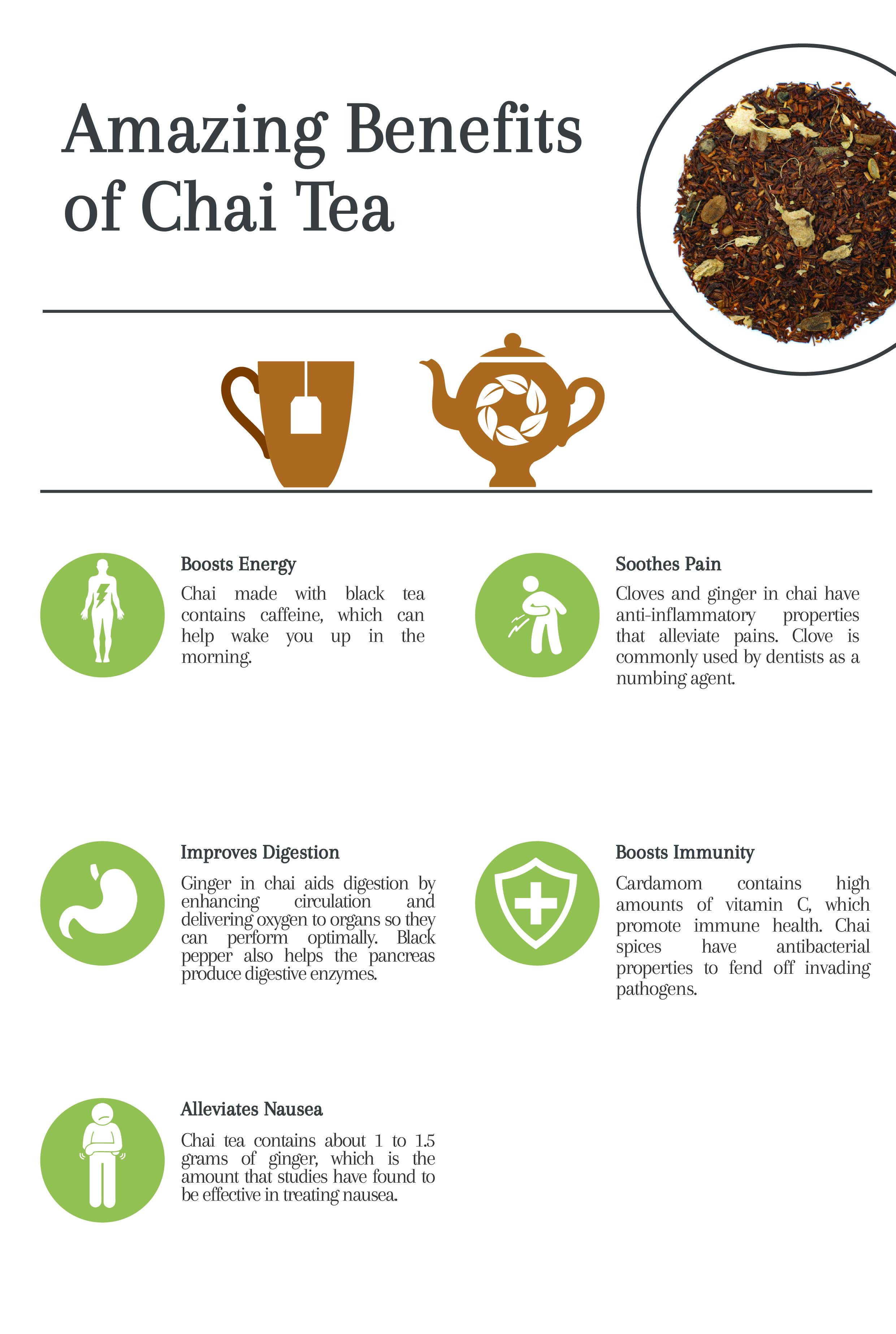 7 Amazing Health Benefits Of Chai Tea Cup Leaf Chai Tea Benefits Matcha Benefits Fruit Health Benefits