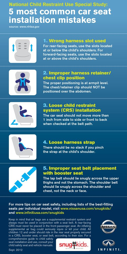 5 most common car seat installation mistakes! Child car safety ...