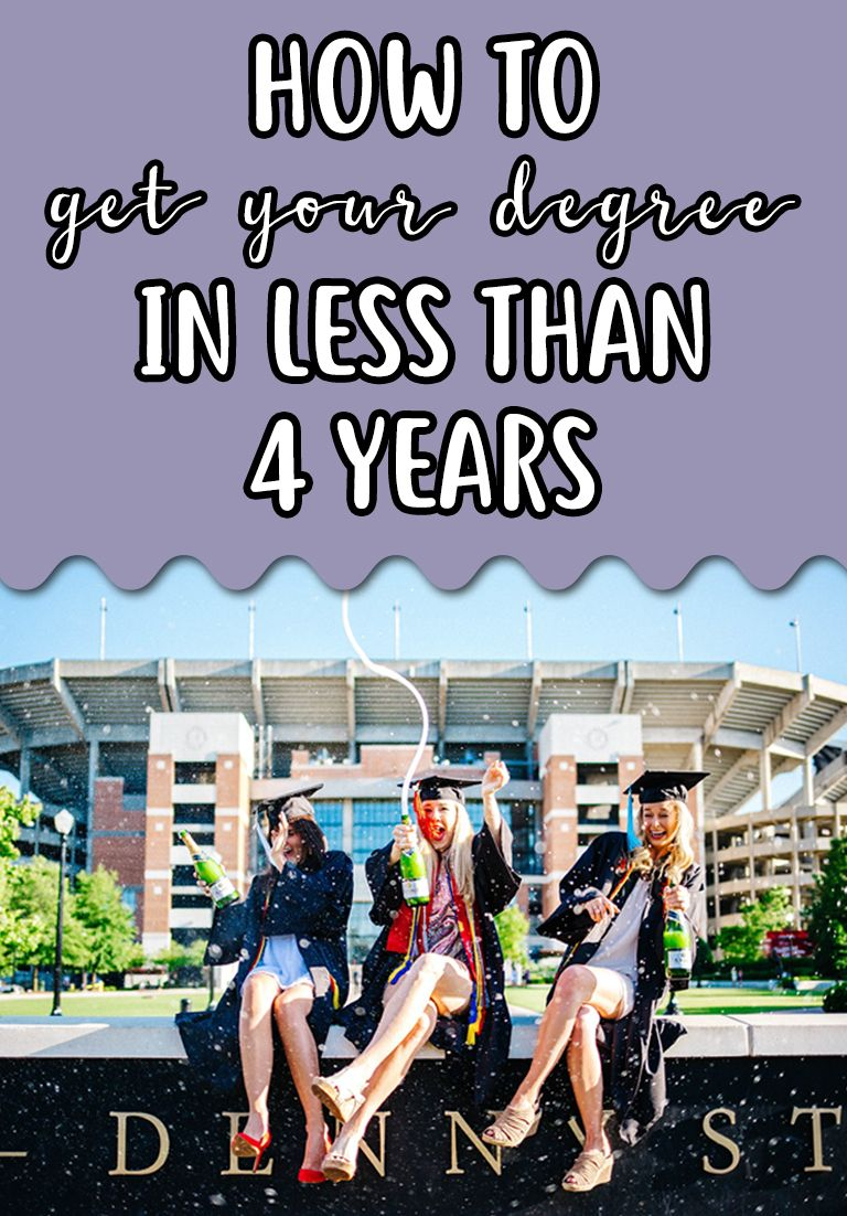 How to Graduate from College in Four Years or Less