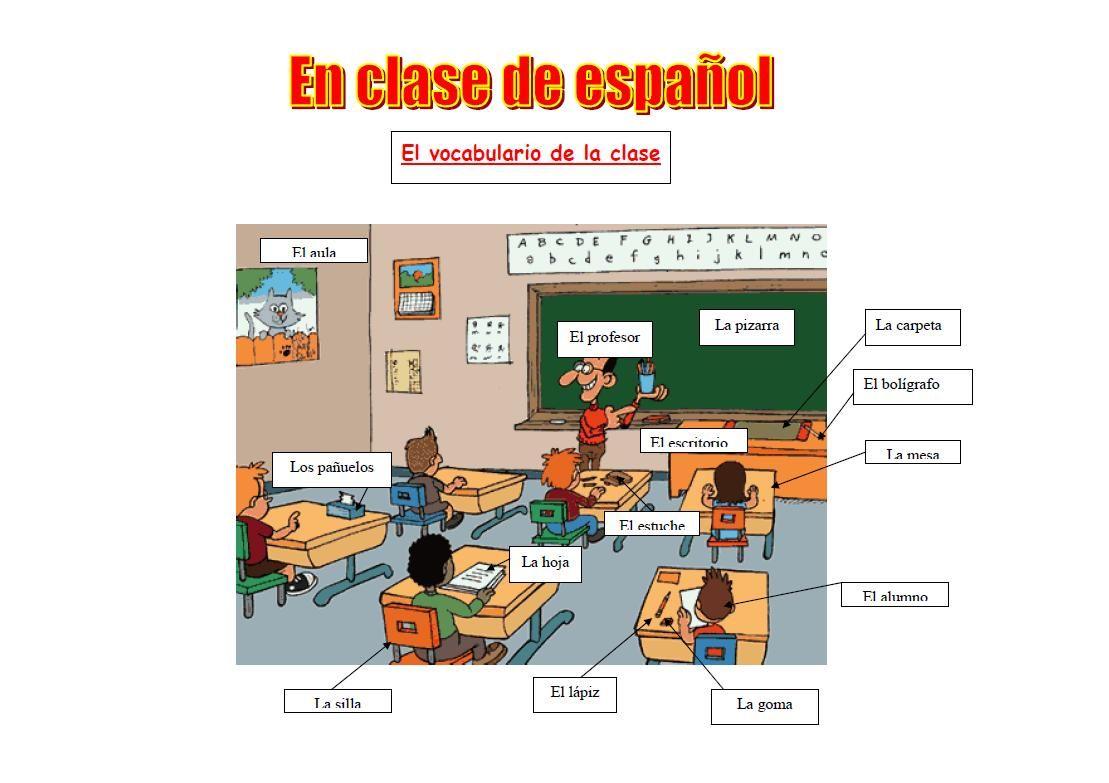 Adelante La Clase De Espanol Avec Images