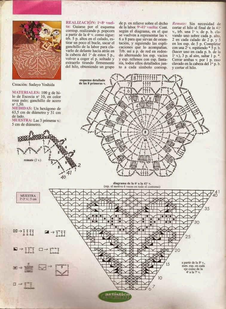 Patrón de tapete | ganchillo | Pinterest | Tapetes, Patrones de ...