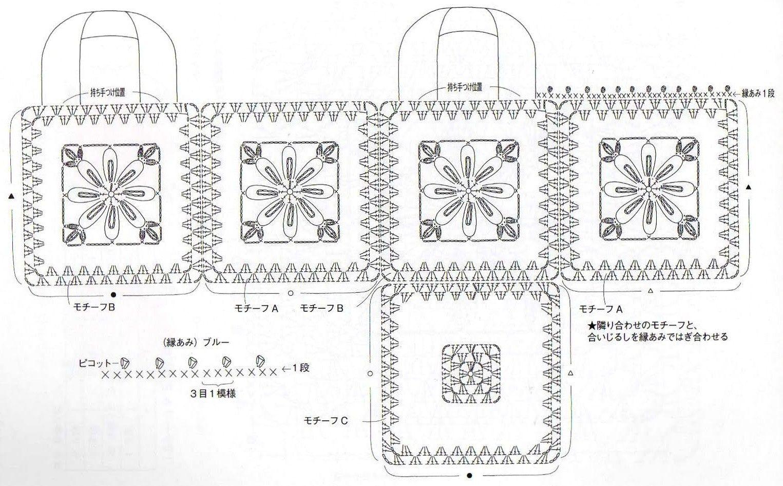 Clic sur la grille pour l\'agrandir | sacs crochet granny | Pinterest