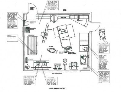 2 Car Woodshop Layout Garage Workshop Plans Garage Workshop Layout Workshop Layout