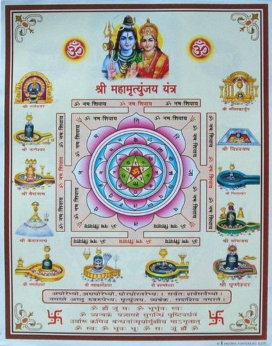 14+ Shiv tantra in hindi inspirations
