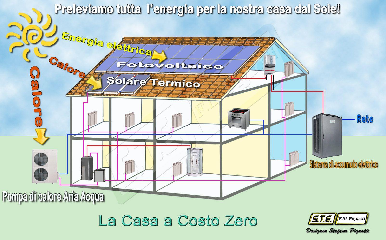 Sistema para aprovechar el agua de lluvia etxeako bestelakoak - Costo metano casa ...