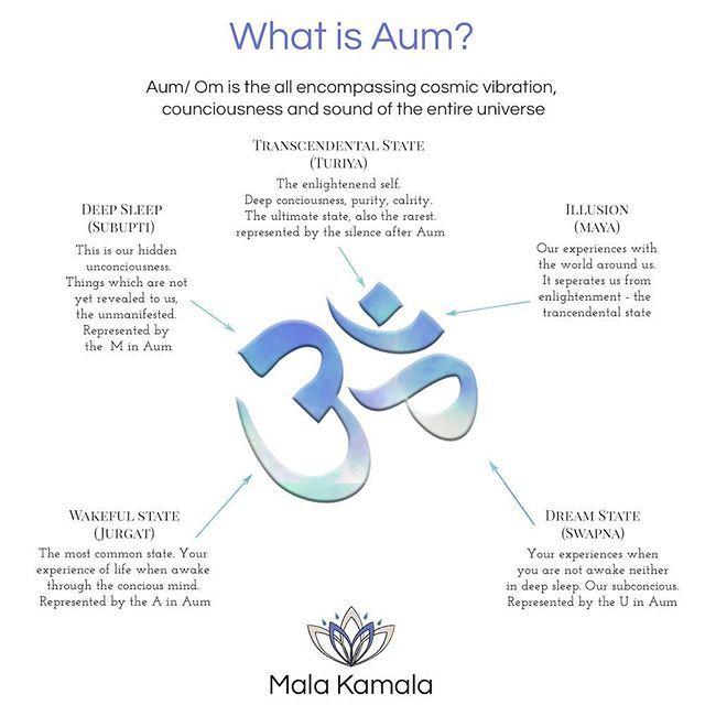 Spiritual Yoga Symbols And What They Mean Chakras Chakra Healing