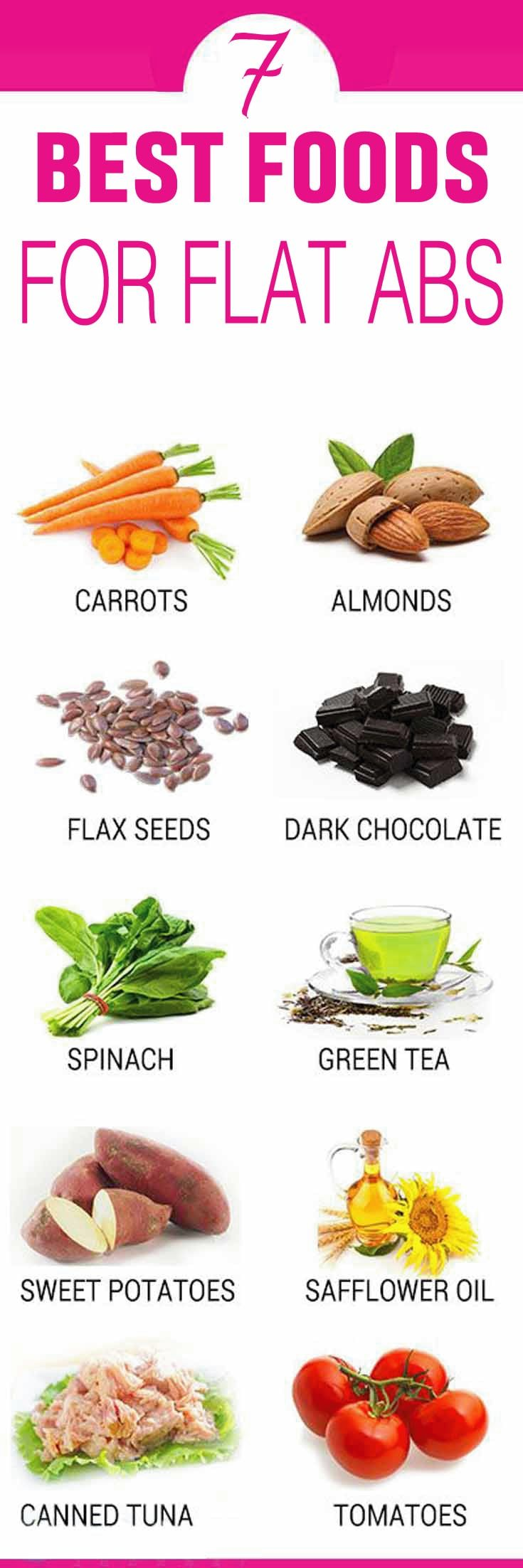 besr food diet for abs