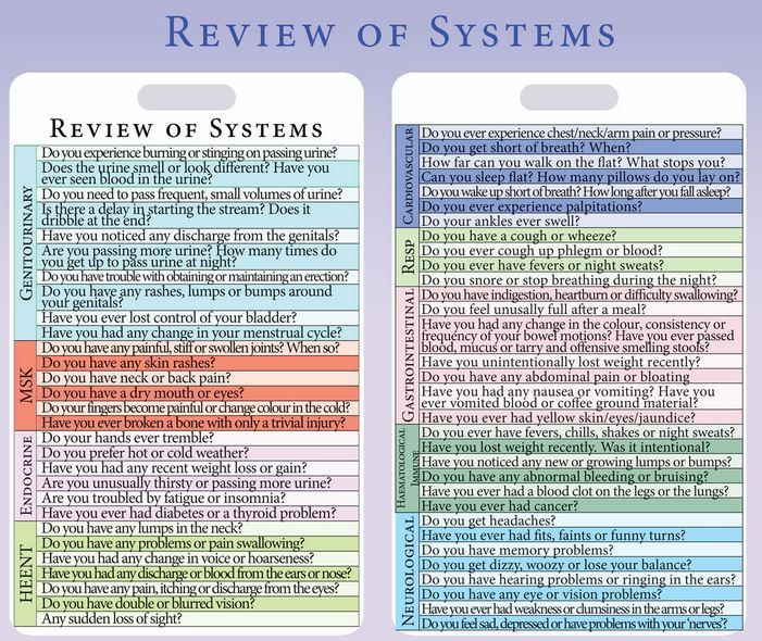 review of systems template Nursing Pinterest Nurse practitioner - Sample Review Of Systems Template