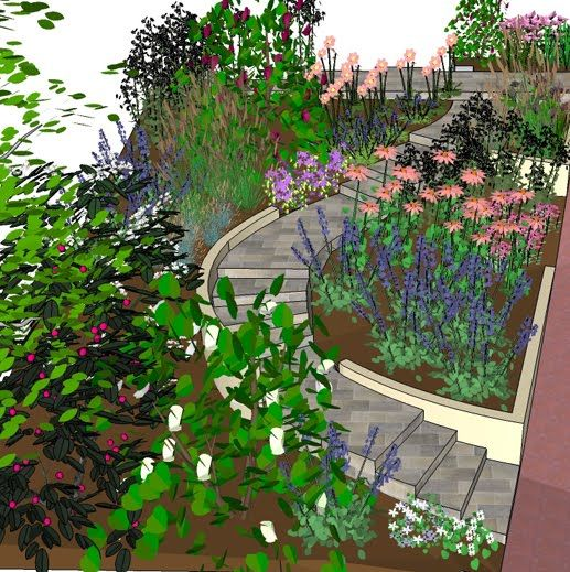 Mcque gardens using sketchup photoshop for design work for Sketchup jardin