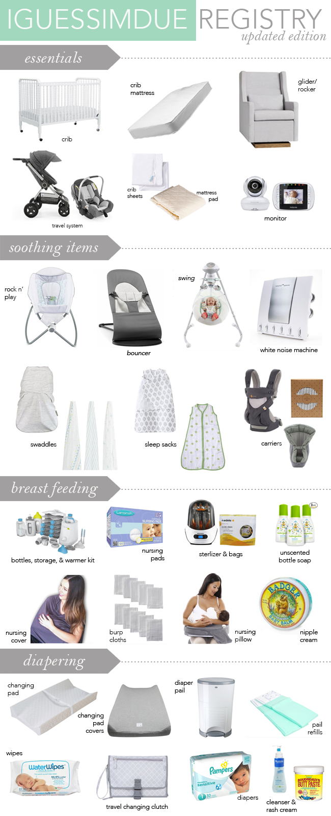 A List of Budget Bare Essentials Needed For Babies | Bare ...