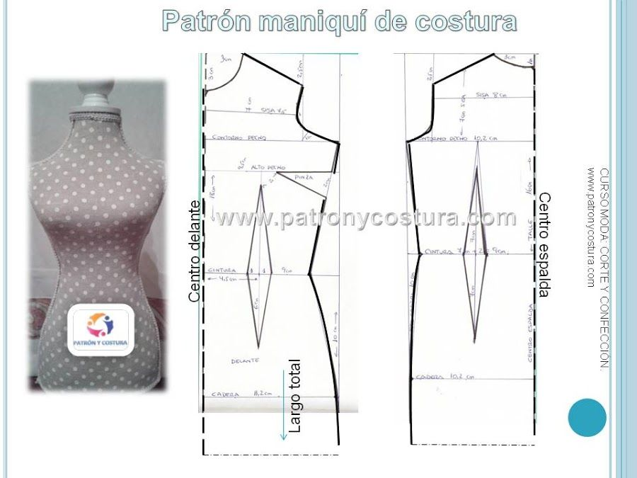 DIY maniquí de costura pequeño .Tema 185 | Maniquies | Pinterest ...