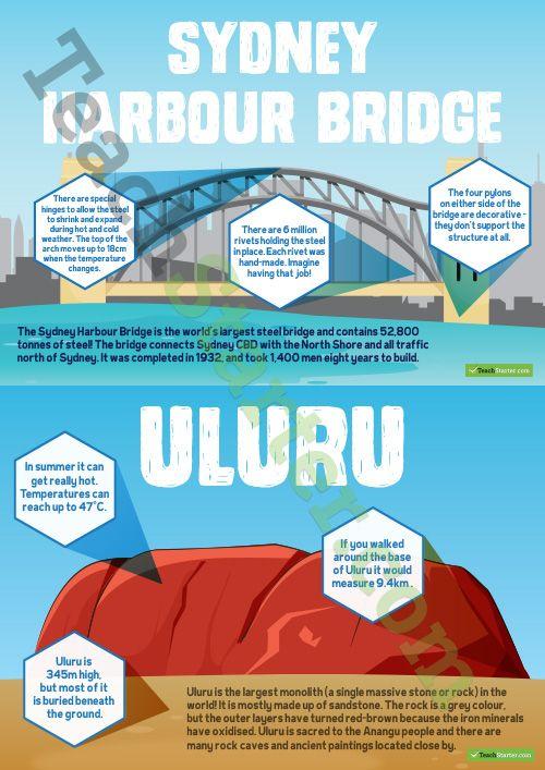 Map Of Australia Landmarks.Five Australian Landmarks Posters Teaching Resource 1st Plans 2016
