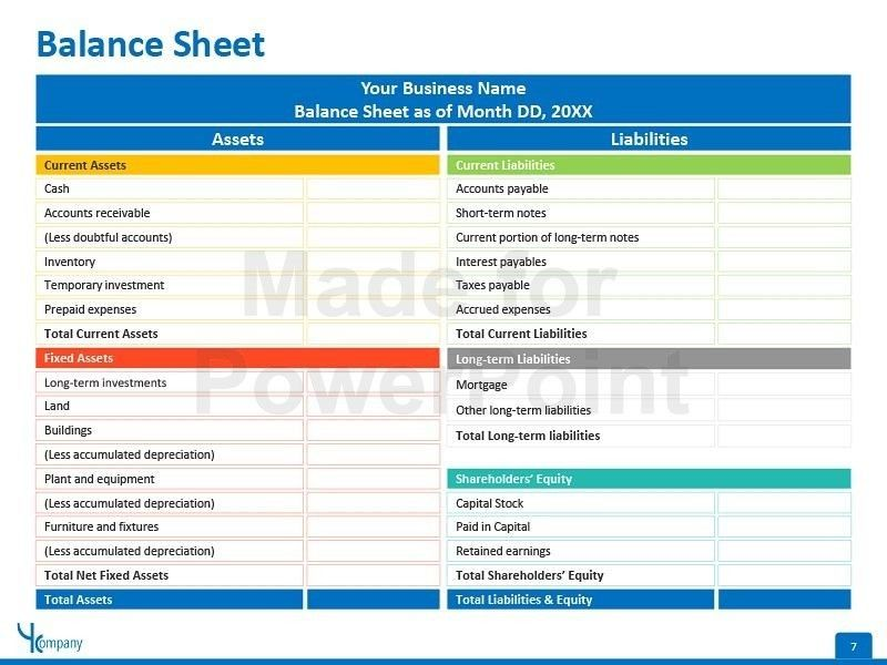 financial statement presentation template five benefits of presentatio analysis profit and loss account parle g