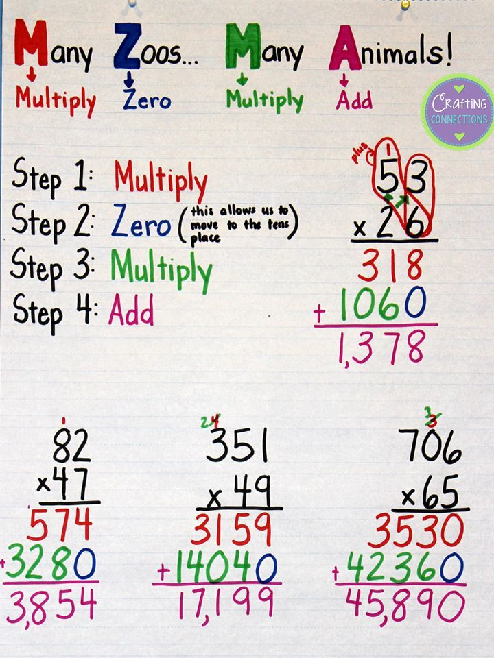 Image result for double digit multiplication chart