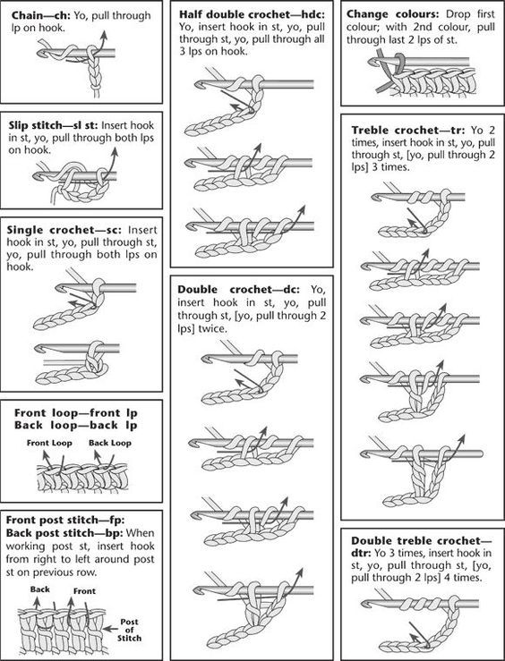 Free Printable Crochet Stitches Guide Wow Com Image Results