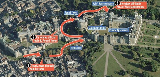 Windsor Security Farce As Tourist Wanders Into The Private