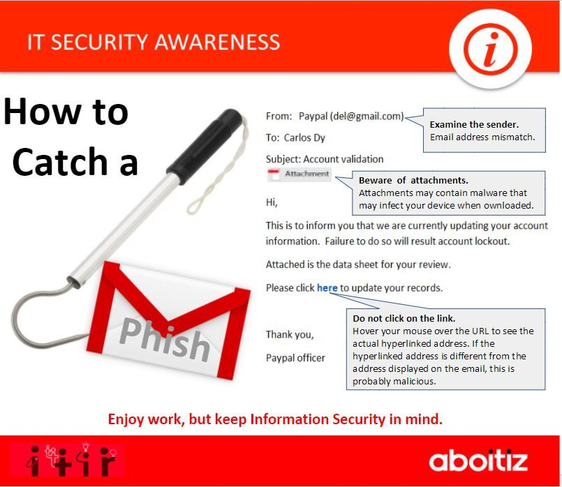 Aboitiz Equity Ventures - How to Catch a Phish? (Anatomy) | IT ...