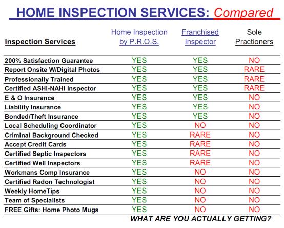 Template Home Inspection Form Tempssco Labco Dc65342e Resumesample Resumefor Inspection Checklist Home Inspection Home Buying Checklist