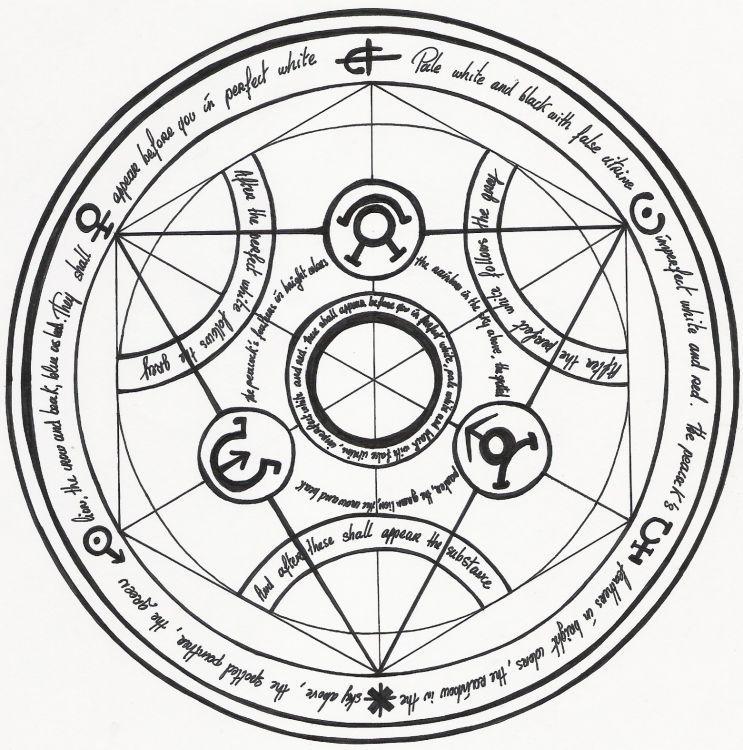 Relativ Fonds d'écran Full Metal Alchemist Cercle de transmutation Humaine  DP42