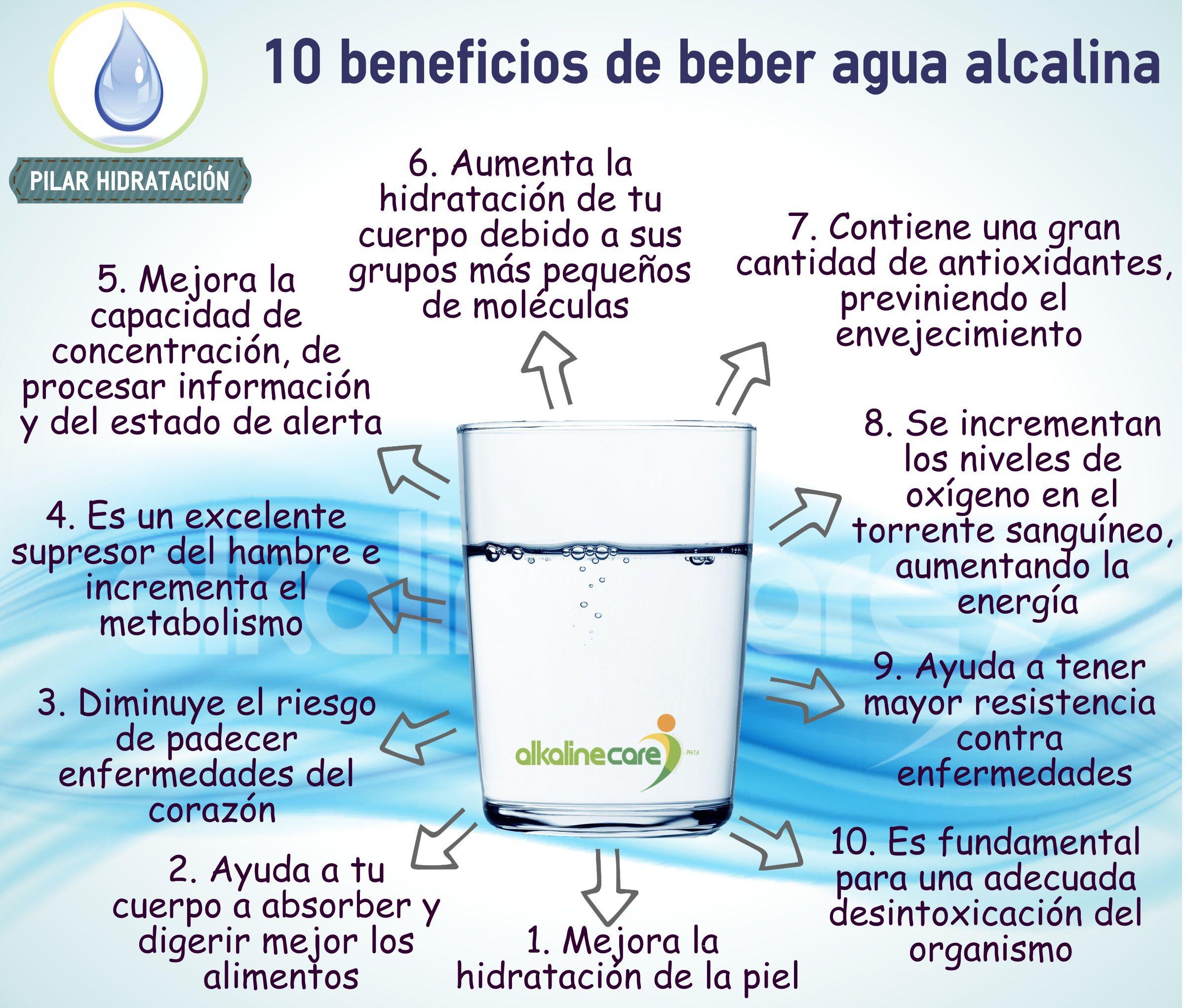 Beneficios De Tomar Agua Alcalina Beneficios De Tomar Agua Agua Alcalina Alcalina