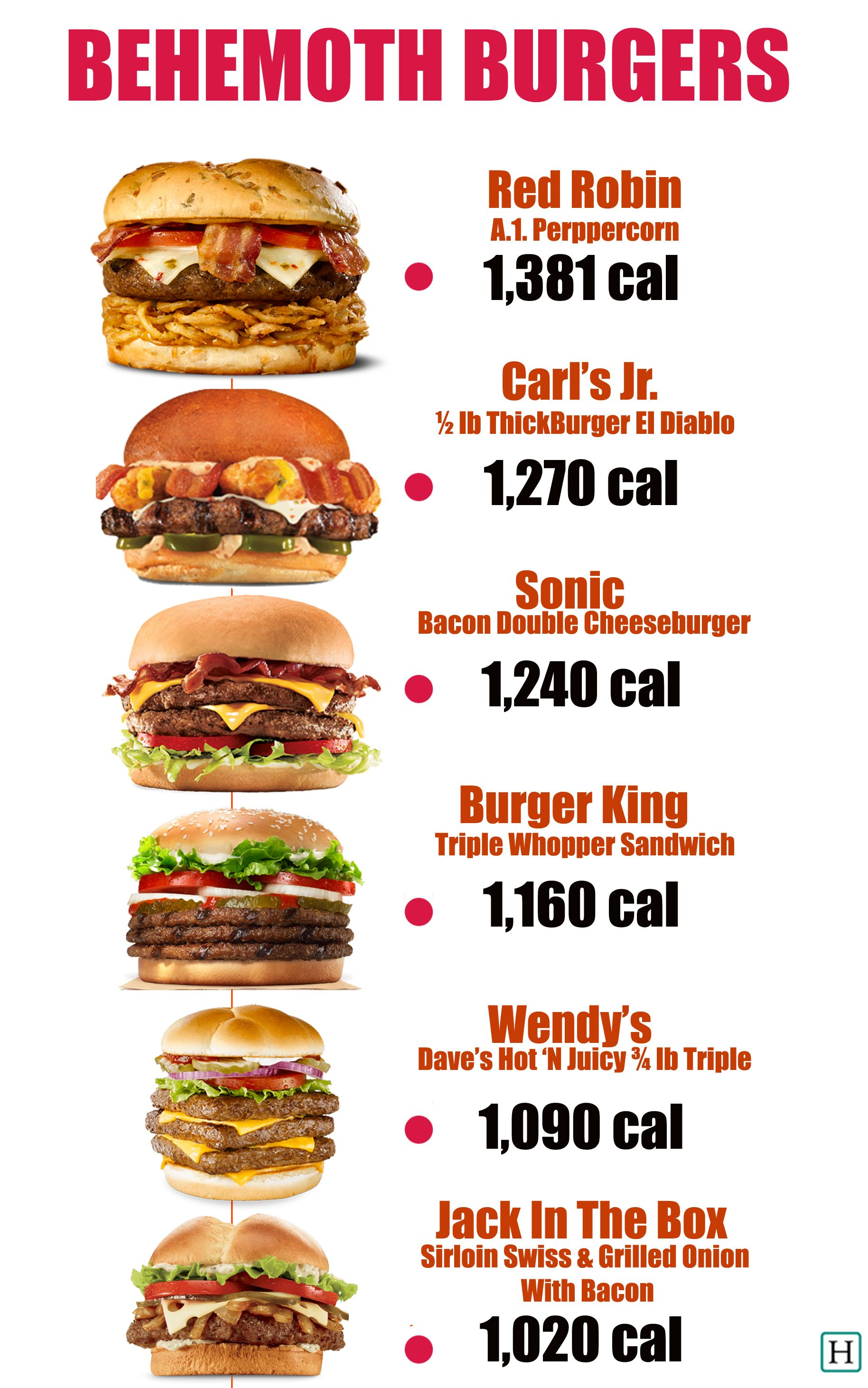 These 6 Fast Food Burgers Have More Than 1 000 Calories Each Food Easy Soup Recipes Recipes