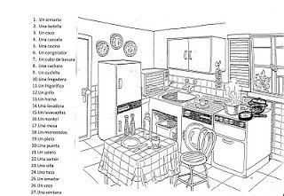 adverbios de lugarplace adverbsla cocina