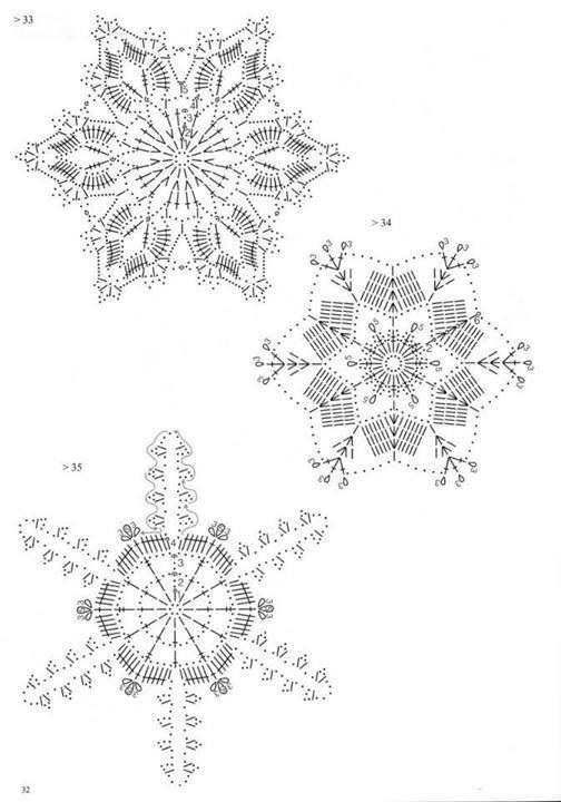 Copo de nieve patron | 3 | Pinterest | Crochet, Crochet snowflakes ...