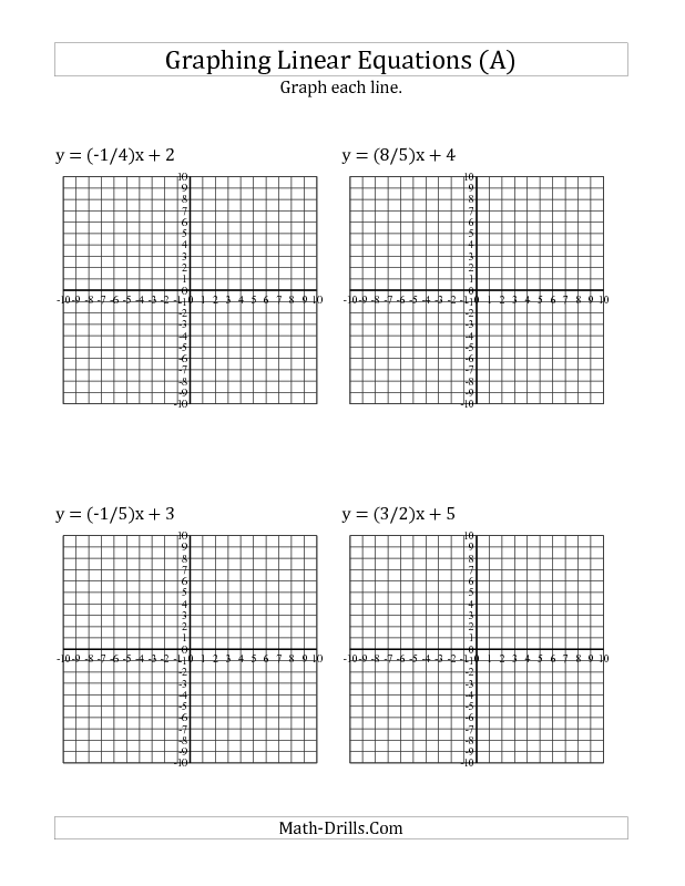 graphing equations in slope intercept form worksheet worksheets releaseboard free printable. Black Bedroom Furniture Sets. Home Design Ideas