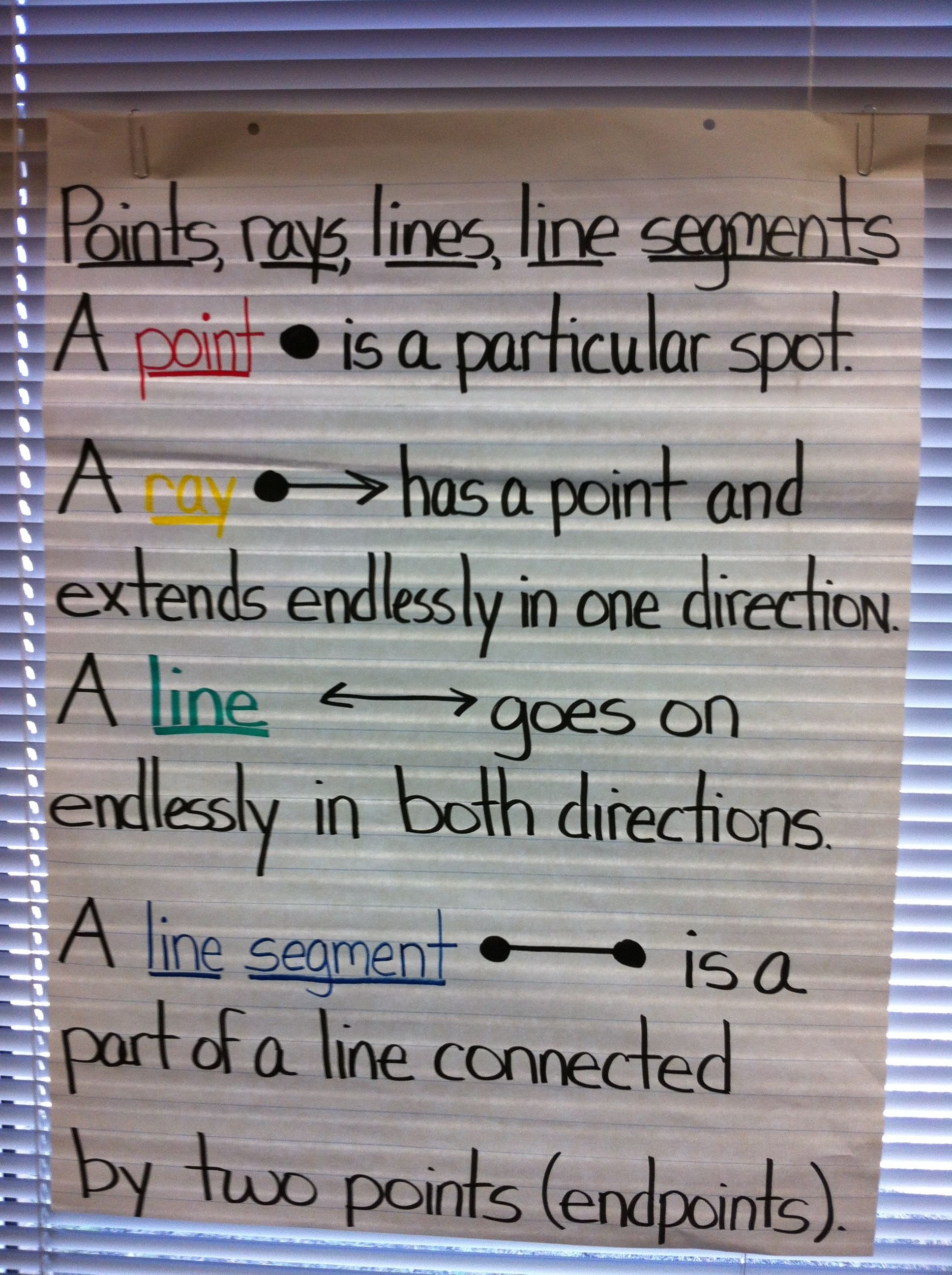 Geometry Anchor Chart rays, lines, points, and line