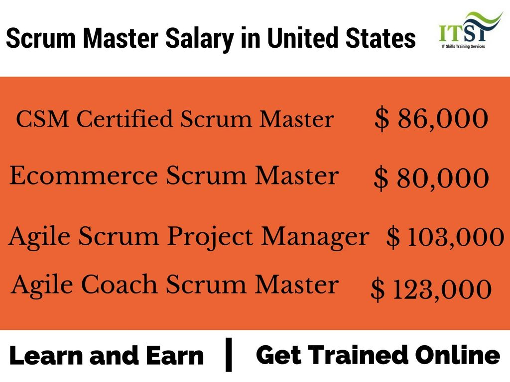Learn Agile Scrum Master Certification Course And Boost Your