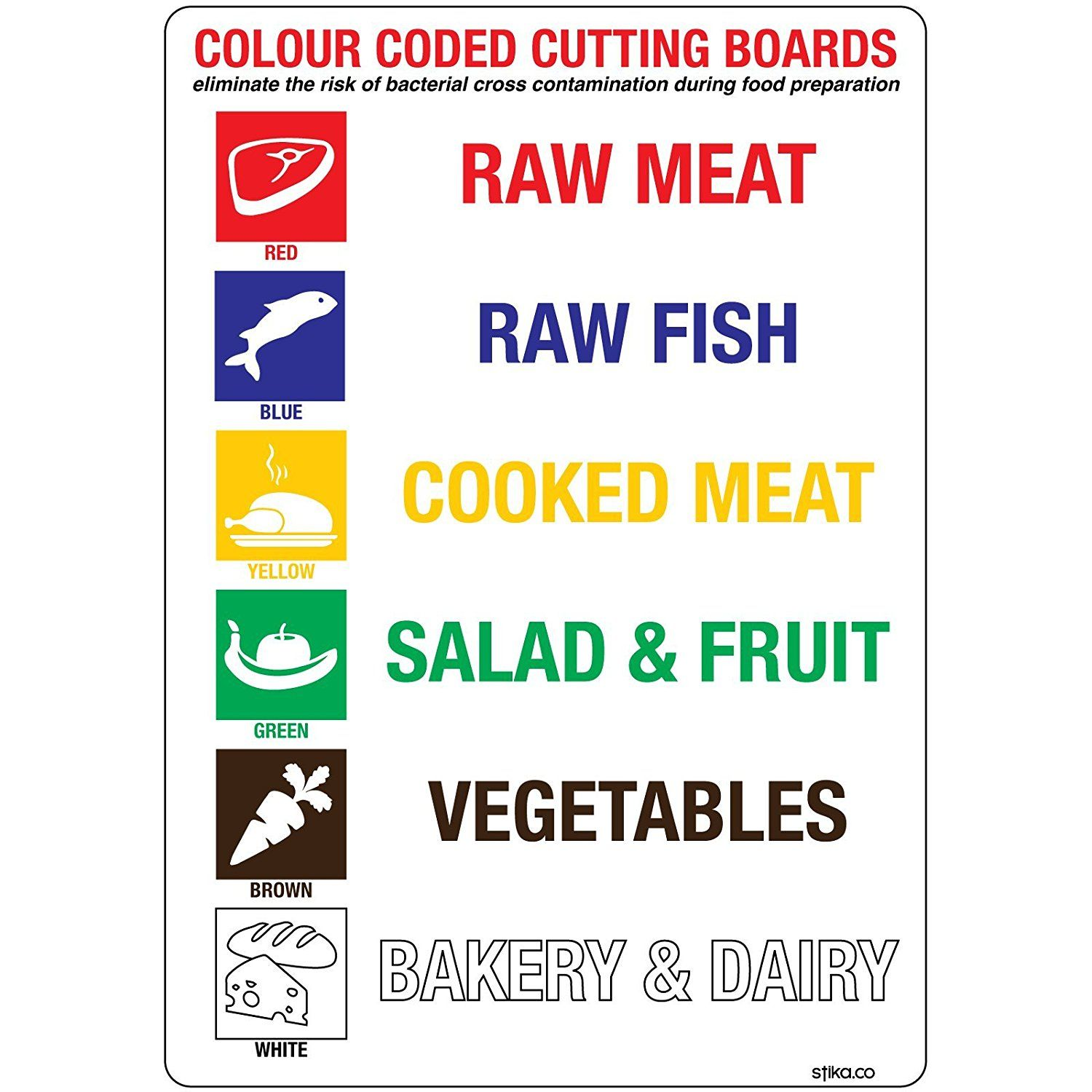 Colour Coded Chopping Boards Kitchen Sticker Sign 148x210mm A5 ...