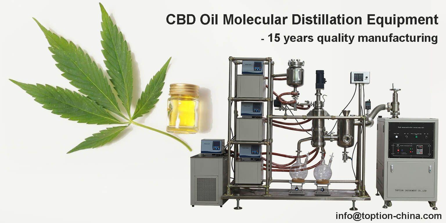 Mds 6b Short Path Molecular Distillation System Danica Toptionlab Com