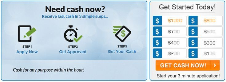 Cash advance with prepaid debit card filled out and signed