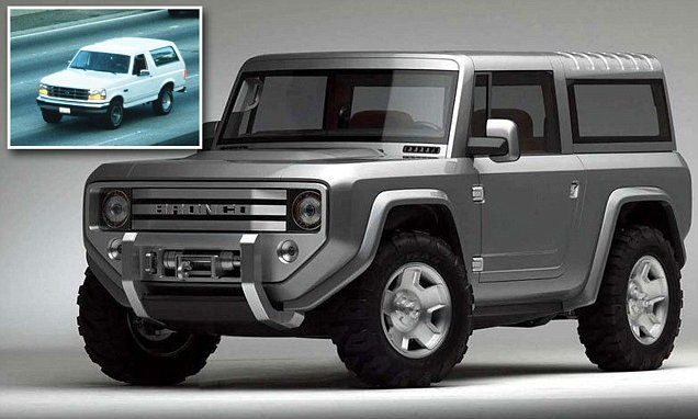 Ford Confirms Their Bringing Back The Bronco Ford Bronco Concept Ford Bronco Bronco Concept