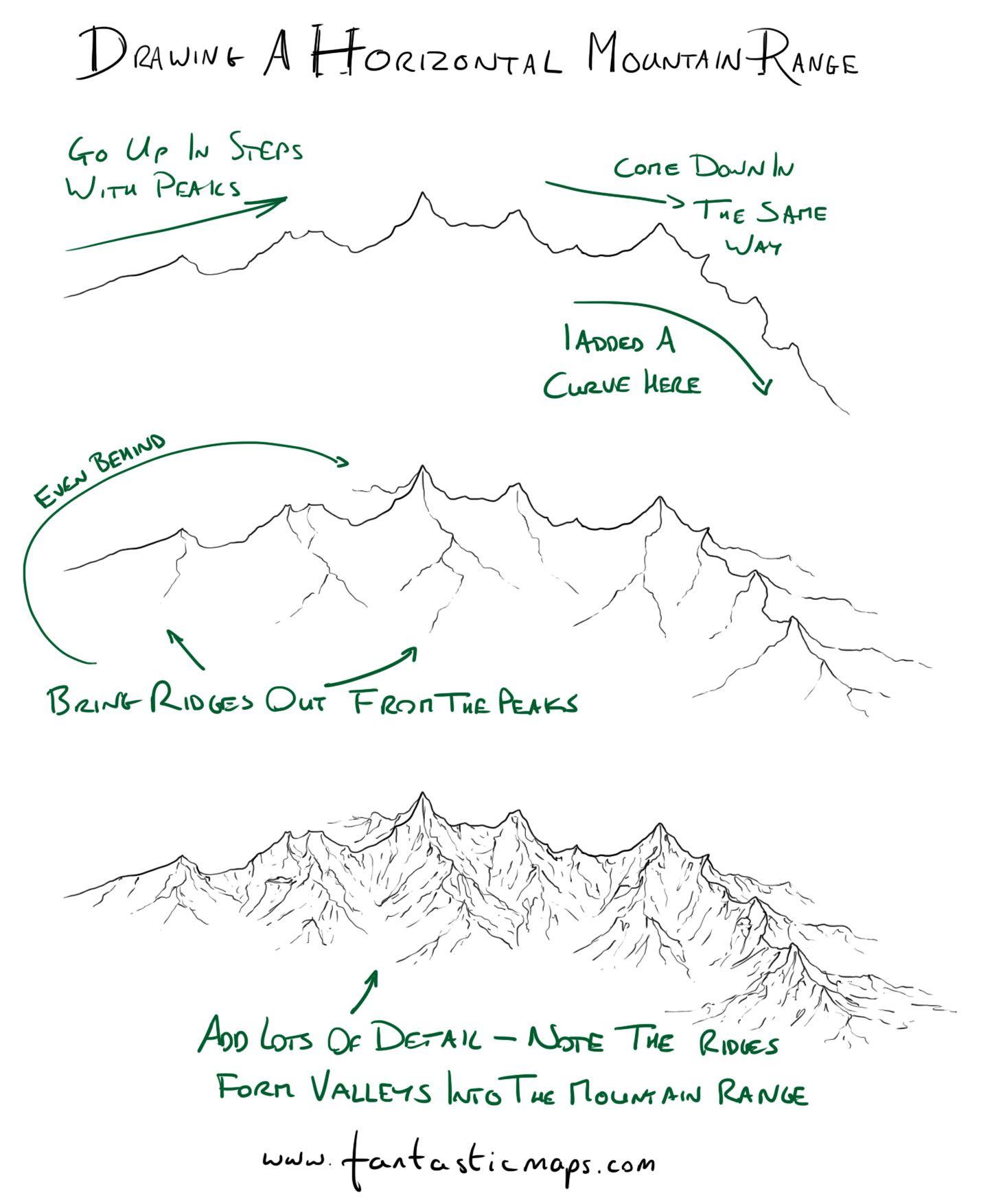 How To Draw A Horizontal Mountain Range Mapmaking Tutorials