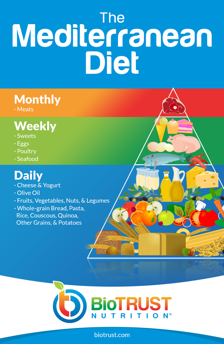 Best low carb high fat diet plan picture 5