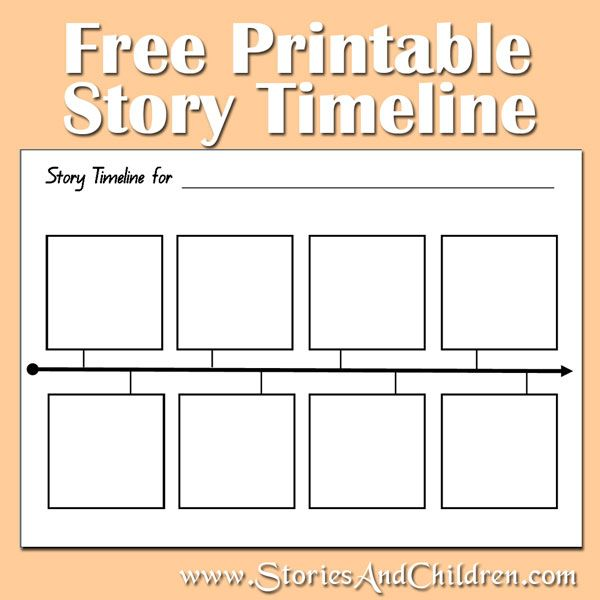 Story Timeline -- Love This Idea! Kids Draw About Each Chapter