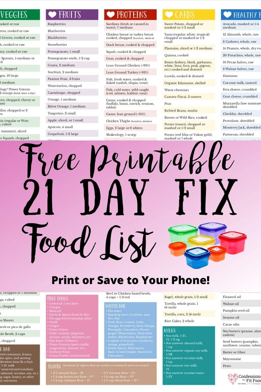 Looking for a 21 Day Fix Updated Food List to print and