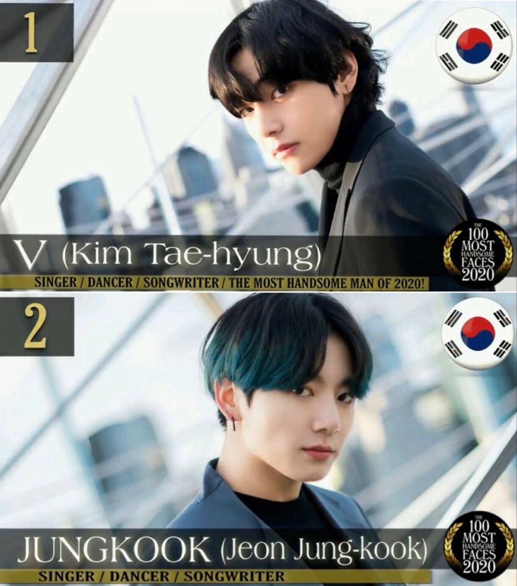 Taehyung And Jungkook Winning 1st And 2nd Place 100 Most Handsome Faces 2020 Jungkook Bts Beautiful Bts Boys