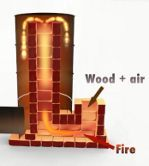 """Rocket Stove Mass Heater. """"heat your home with 80% to 90% less wood; exhaust is nearly pure steam and CO2 (a little smoke at the beginning); the heat from one fire can last for days; you can build one in a day and half; folks have built them spending less than $20"""""""