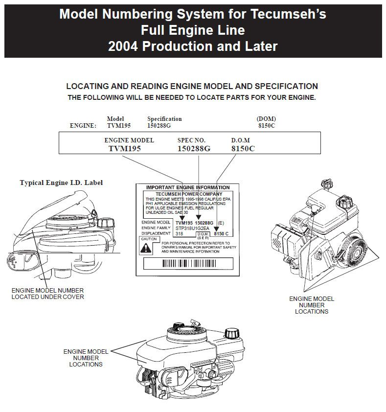 Pin by Ray Douglas on Small Engines | Tecumseh engine