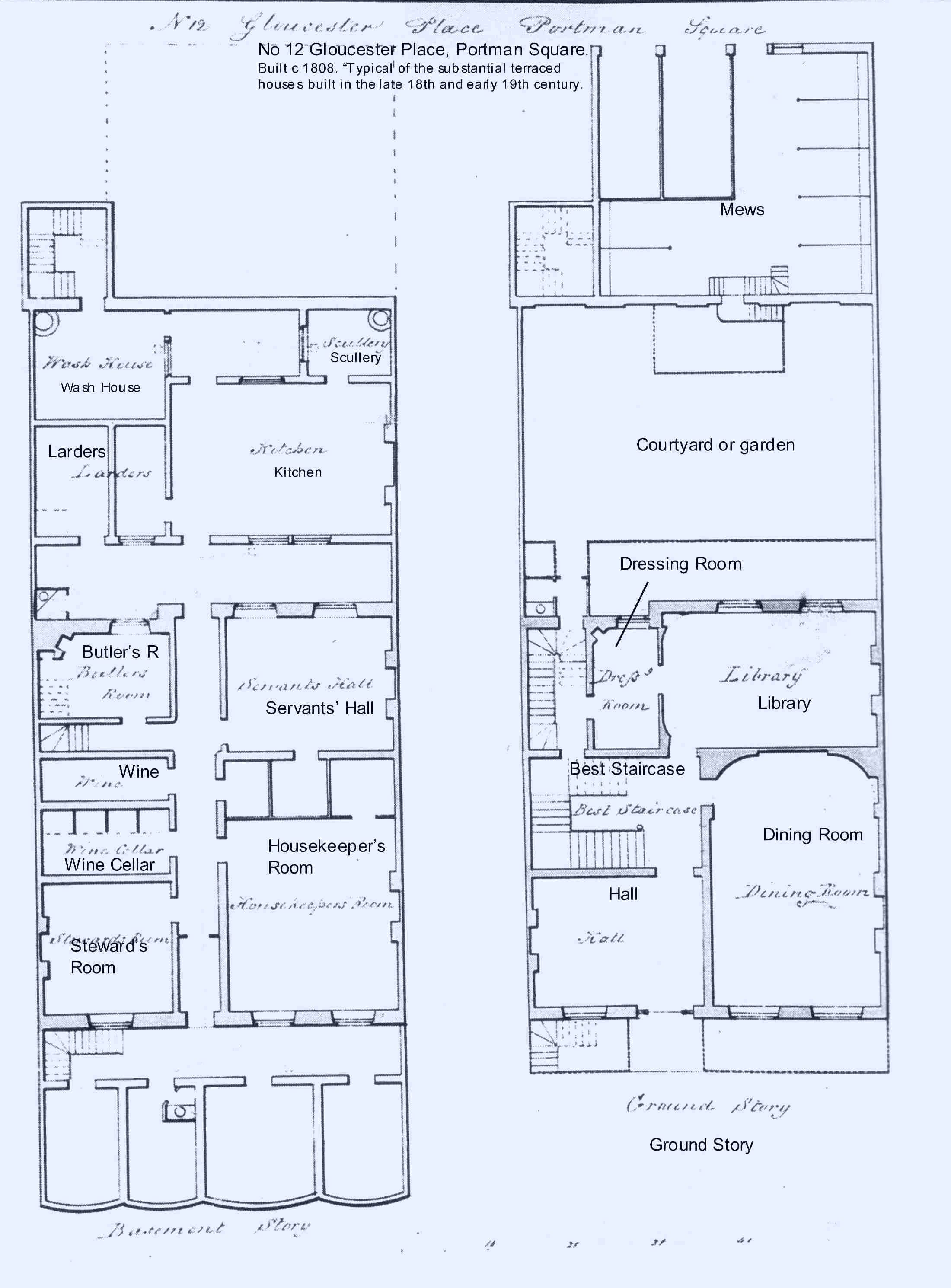 A London House Of The Late 18th Century Regency House How To Plan House Blueprints