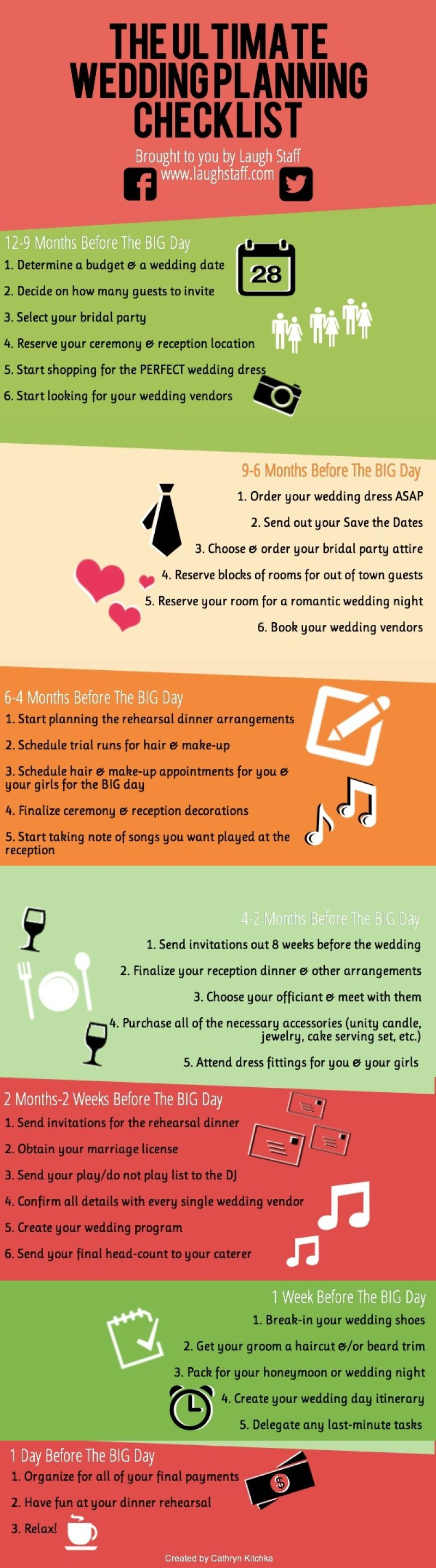 The Ultimate Wedding Checklist WonT Need This For A While But