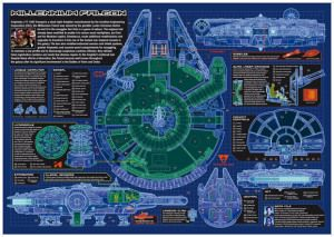 Blueprints schematics and diagrams cool falcons star and star blueprints schematics and diagrams cool malvernweather Gallery