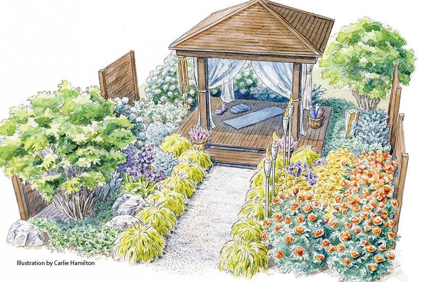 Pin Na Nastence Zahrada A Kvetiny