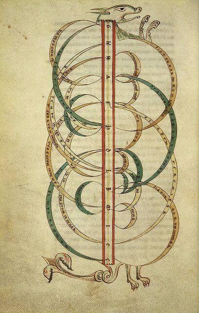 Boecio, música y proporciones matemáticas.   Matemolivares   Illuminated  manuscript, Medieval music, Medieval art