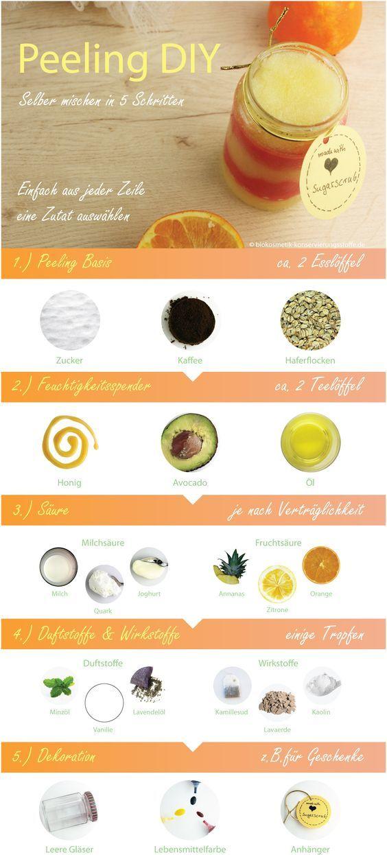 Rezepte für selbst gemachte Peelings | Biokosmetik & Gesundheit - Rezepte, Anleitungen, Tipps & News #diybeauty