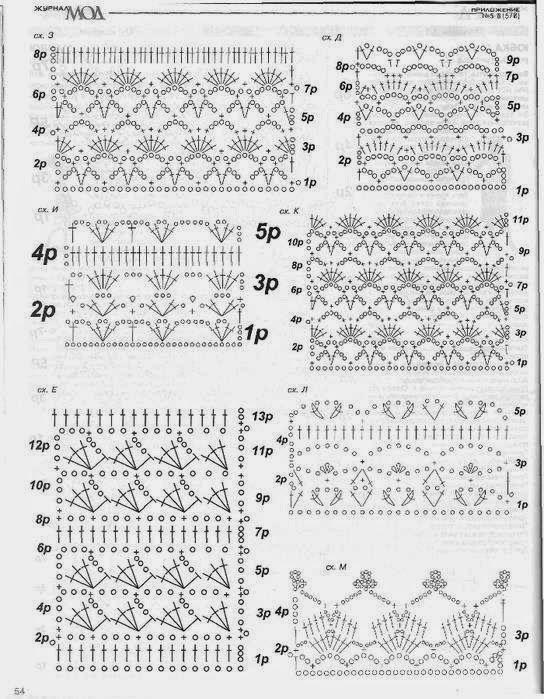 Falda diferentes puntos de crochet - Patrones Crochet | крючком ...