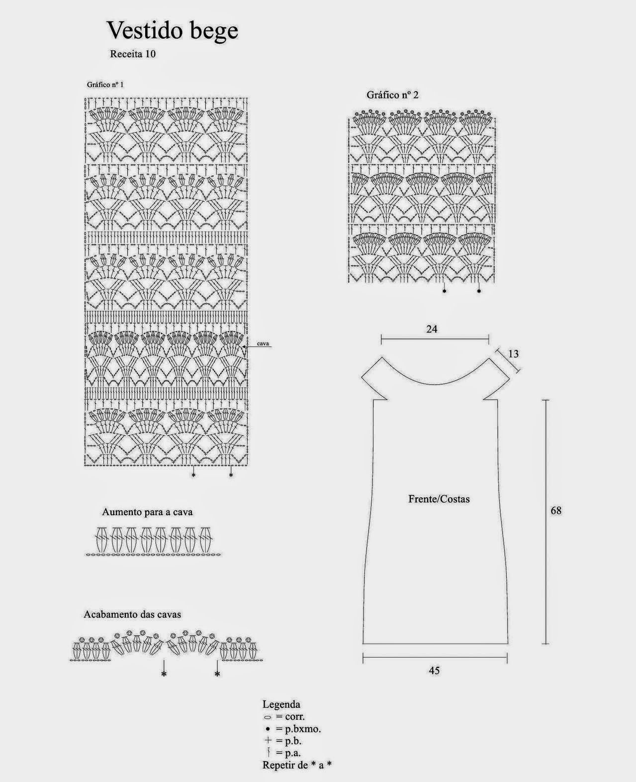 Free pattern for the little crocheted lace dress